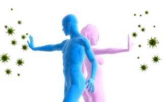Вирус папилломы человеческой лечение