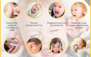 Серозный отит у детей лечение