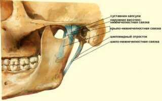 Подвывих челюстного сустава симптомы лечение