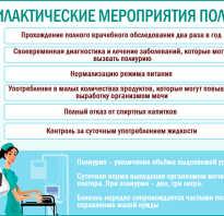 Как лечить полиурию?