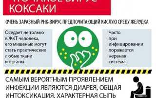 Герпетическая ангина лечение у детей антибиотиками