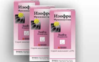 Изофра при аденоидах у детей лечение
